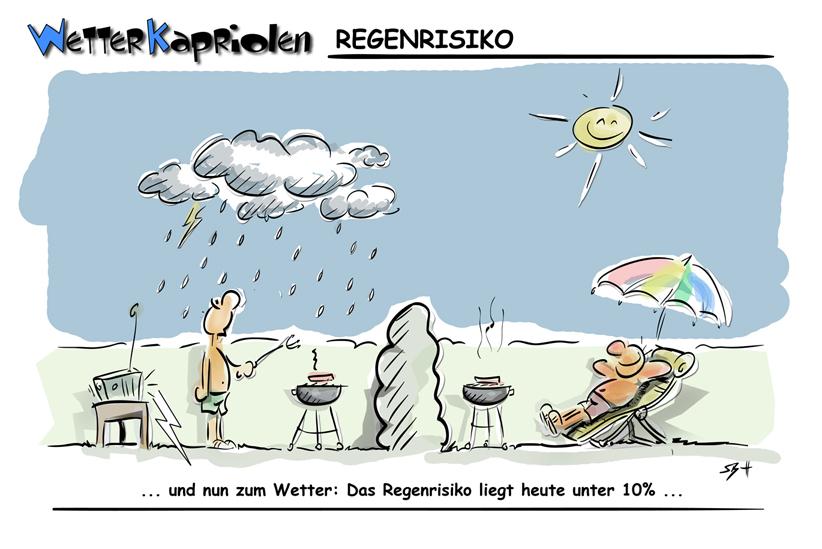 WetterKapriolen - Regenrisiko