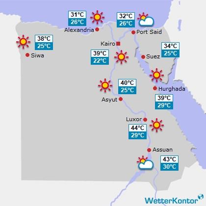 Wettervorhersage f�r Ägypten am Dienstag