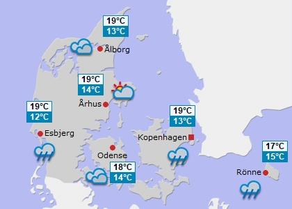 Wetter Esbjerg