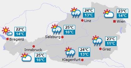Vorhersage für Österreich Tag 2
