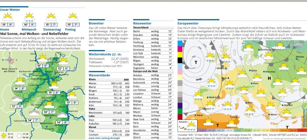 Wetterbericht München